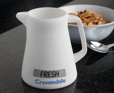 Milk Jug: useful kitchen gadget