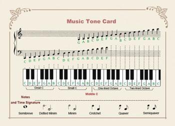 Gigiway Music Tone Card