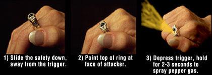 Pepper Spray Ring