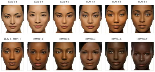 how to get a good face in imvu