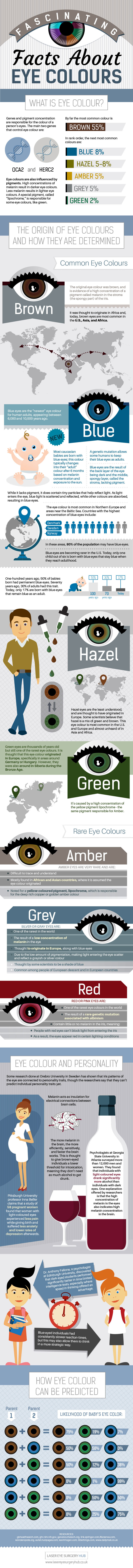 FINAL-What-Determines-Your-Eye-Colour